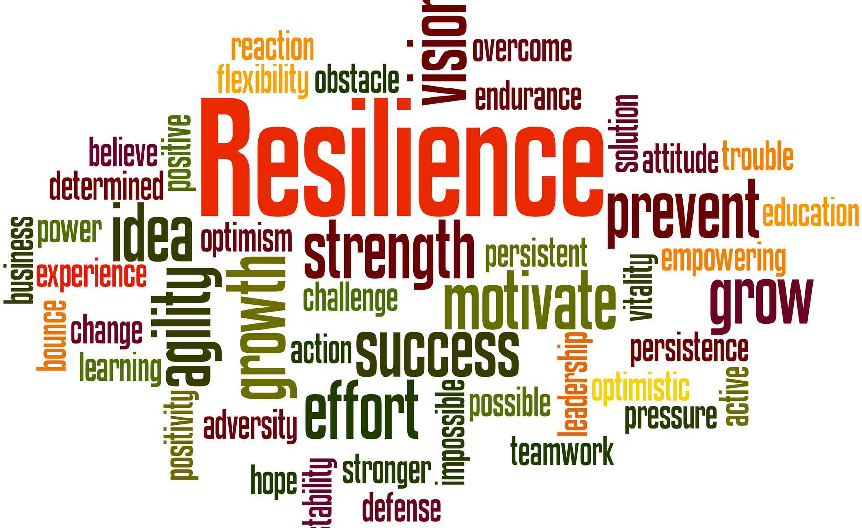 From Brexit to beyond organisational resilience